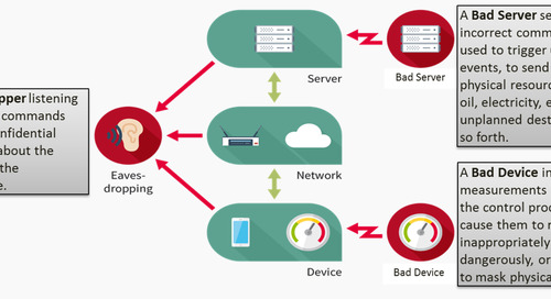 Securing Industrial IoT sensors, part 1: The TPM for network security