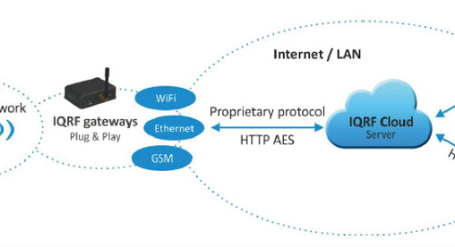 IQRF - wireless technology for IoT and how to use it