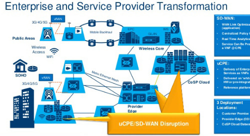 SD-WANs Take Data Center-Class Virtualization to the Edge