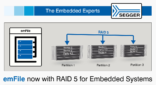 SEGGER Adds RAID5 to emFile File System