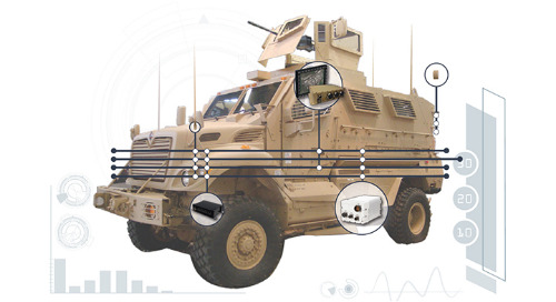 Ground Vehicle Modernization with VICTORY and GVA