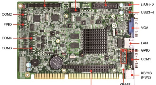 Acrosser Revealed its Vortex86DX3 Processor Fan-Less ISA Half-Size Single Board Computer