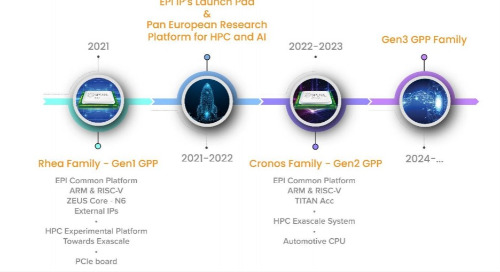 European Processor Initiative Reports on First Year of Activities