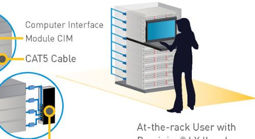 Raritan's Economical KVM-Over-IP Switch and Serial Access Serves SMBs