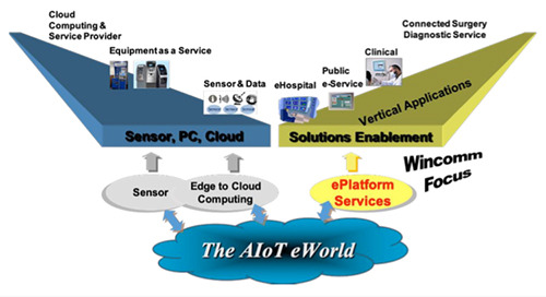 How to Bring Differentiated AIoT Solutions to Rugged Industries