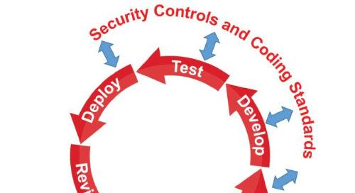 DevSecOps - Integrating Static Application Security Tools (SAST) in DevSecOps