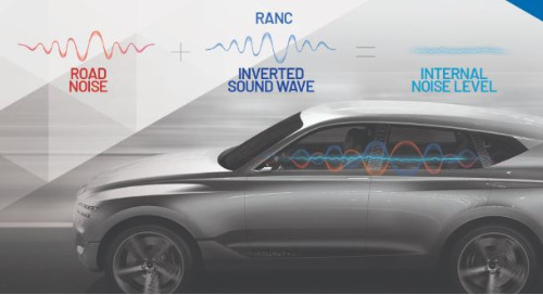 Analog Devices and Hyundai to Launch First All-Digital Road-Noise Cancellation System