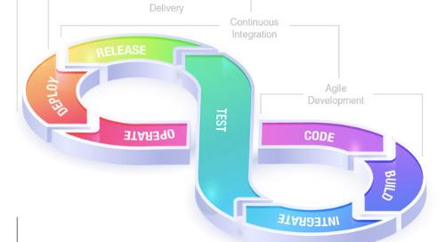 How DevOps Can Accelerate Software Development Process