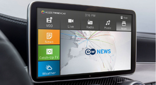 ACCESS and DW Partner to Deliver News to Connected Vehicles Using ACCESS Twine for Car