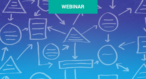 Nov 16 - Strategic Design: Domains, Subdomains, Bounded Contexts & Context Maps Part Two Webinar