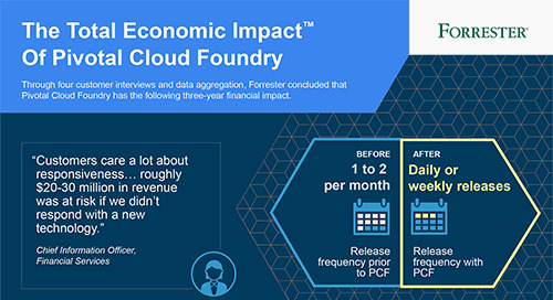 The Total Economic Impact™ Of Pivotal Cloud Foundry