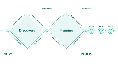 Why Starting With End-to-End Customer Journeys Isn't Good For The Customer