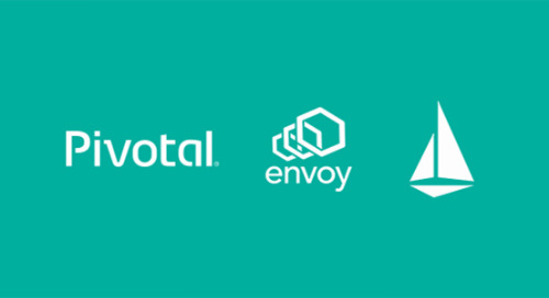 Simplified Platform Networking with Pivotal Ingress Router, Powered by Istio and Envoy