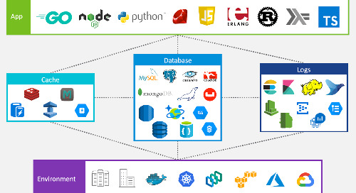 Getting Started with Tanzu Application Catalog