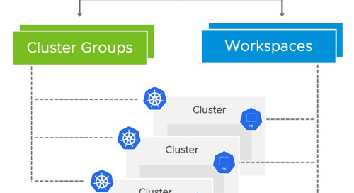 Harvest the Benefits of a Multi-cluster Kubernetes Architecture with VMware Tanzu Mission Control