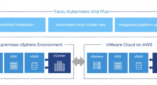 All the Ways VMware Tanzu™ Works with AWS