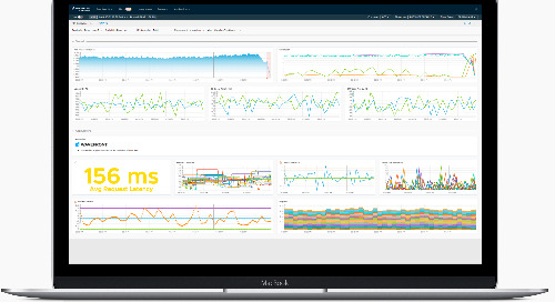 Full-Stack Troubleshooting with Analytics/AI