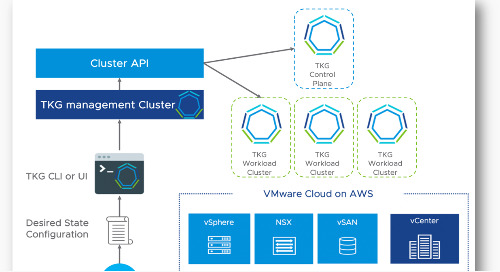 VMware Cloud on AWS: From Zero to TKG