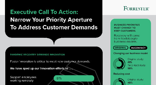 Narrow Your Priority Aperture To Address Customer Demands