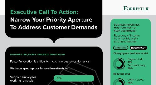 Narrow Your Priority Aperture To Address Customer Demands