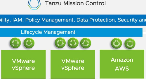 Provisioning and Managing Tanzu Kubernetes Clusters on vSphere 7 from VMware Tanzu Mission Control