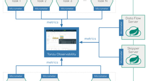 Spring Cloud Data Flow for Kubernetes Adds Real-Time Alerts and New Dashboard
