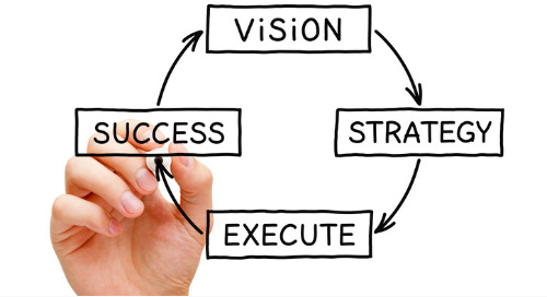6 Unspoken Laws of Strategic Execution