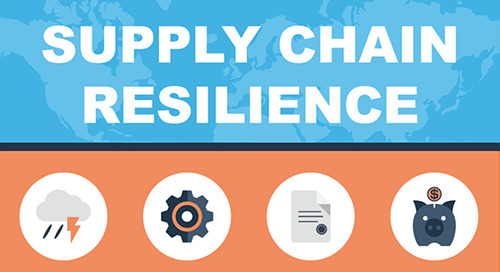 [Infographic] Supply Chain Resilience