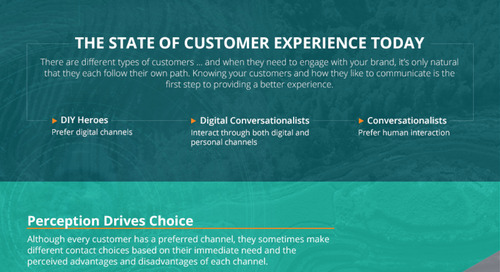 Infographic: The State of Customer Experience