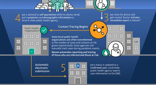 Maven® COVID-19 Contact Tracing at Work