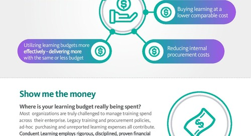 Conduent Learning: Supplier Management Services Infographic