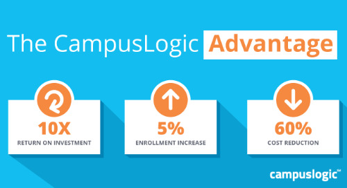 The CampusLogic Advantage