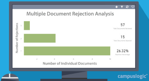 Insight of the Month: Understanding Document Rejection to Improve Efficiency