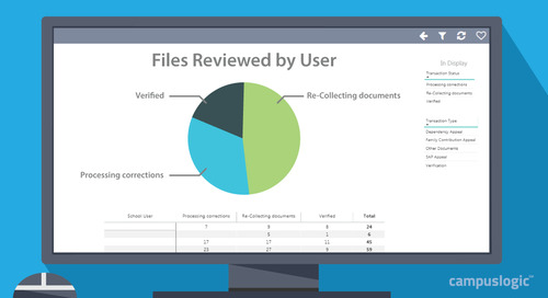 Insight of the Month: Files Reviewed by Users
