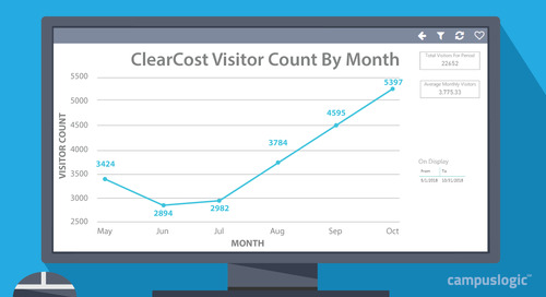 Insight of the Month: ClearCost Visitor Count by Month