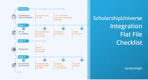 ScholarshipUniverse Integration Flat File Checklist