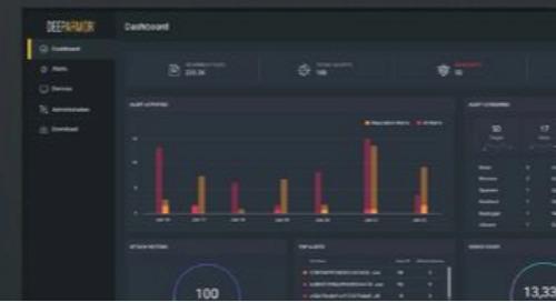 DeepArmor Platform Architecture