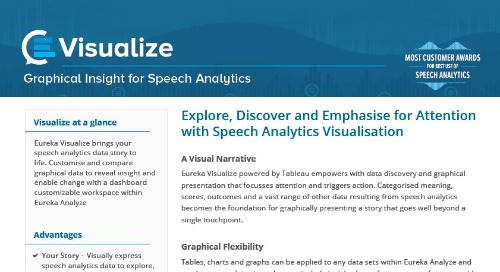 Visualize Datasheet UK
