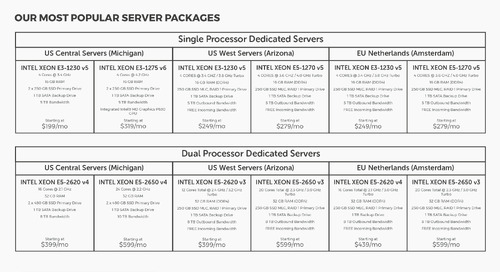 Liquid Web Managed Dedicated Servers Data Sheet