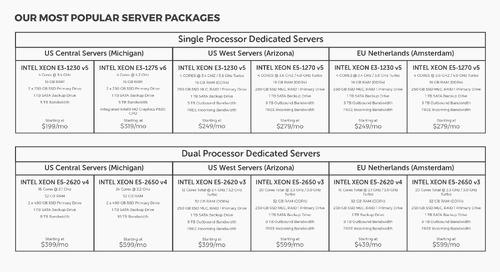 Liquid Web Managed Dedicated Servers Data Sheet