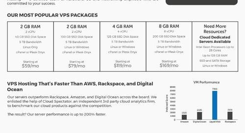 Liquid Web Cloud VPS Hosting Data Sheet