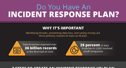 7 Steps to Create an Incident Response Plan Today