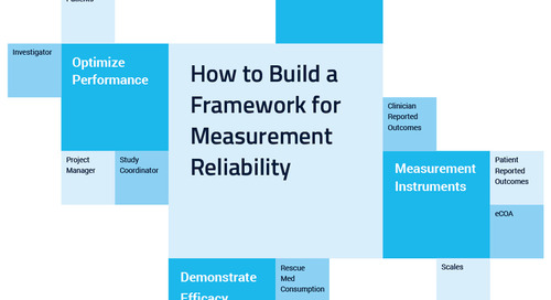 Mind Map: Building a Framework for Measurement Reliability