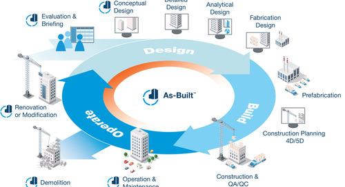 [NOVO SOFTWARE] Acelere a documentação em 2D e 3D de dados criados em edifícios, instalações e infraestruturas