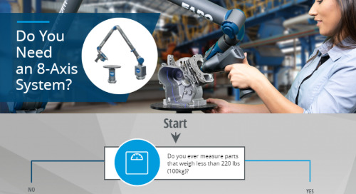 [INFOGRAPHIC] Do you need an 8-Axis Arm?