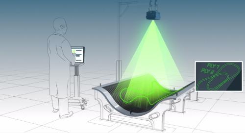Understanding Laser Projectors
