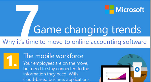 7 Game Changing Trends That Let You Know It's Time to Move to Online Accounting Software