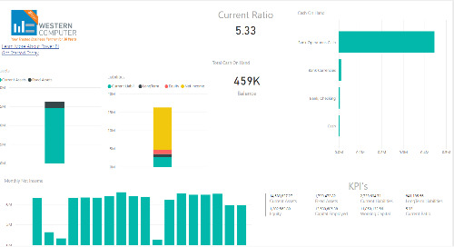 Power BI Interactive Dashboard: GL [Dynamics NAV & D365 Business Central]