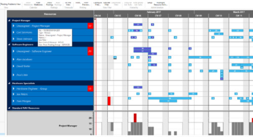 October 25th: Visual Scheduling for Microsoft Dyanmics NAV from NETRONIC
