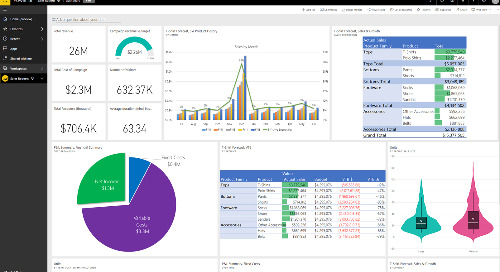 How to Use Microsoft Power BI to Crush Your Goals